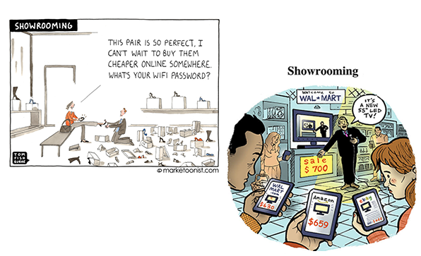 Showrooming Brick and Mortar vs Online